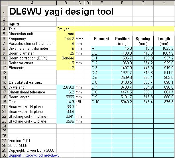 DL6WU Long boom Yagi design tools