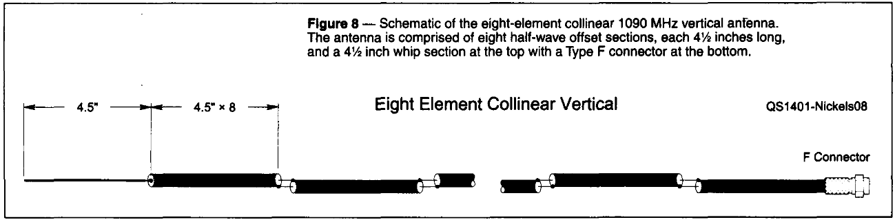 yet another dodgy coax collinear