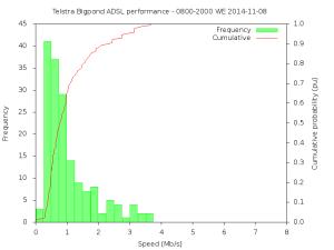 2014-11-08-graph02