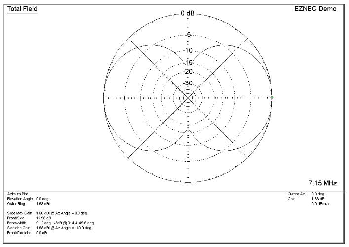 Radcom review of Alpha Antenna microtune magnetic loop – owenduffy net