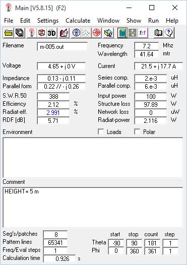 NEC-4 vs NEC-2 on a low small transmitting loop – owenduffy net