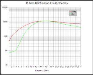 FT240-52x2-11t