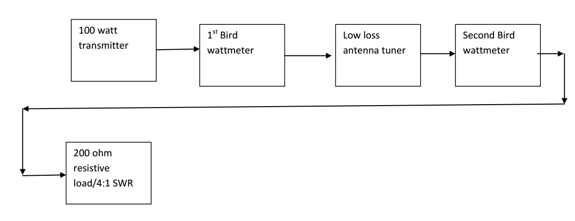 Transmission lines – Page 16 – owenduffy net