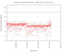 month-graph01