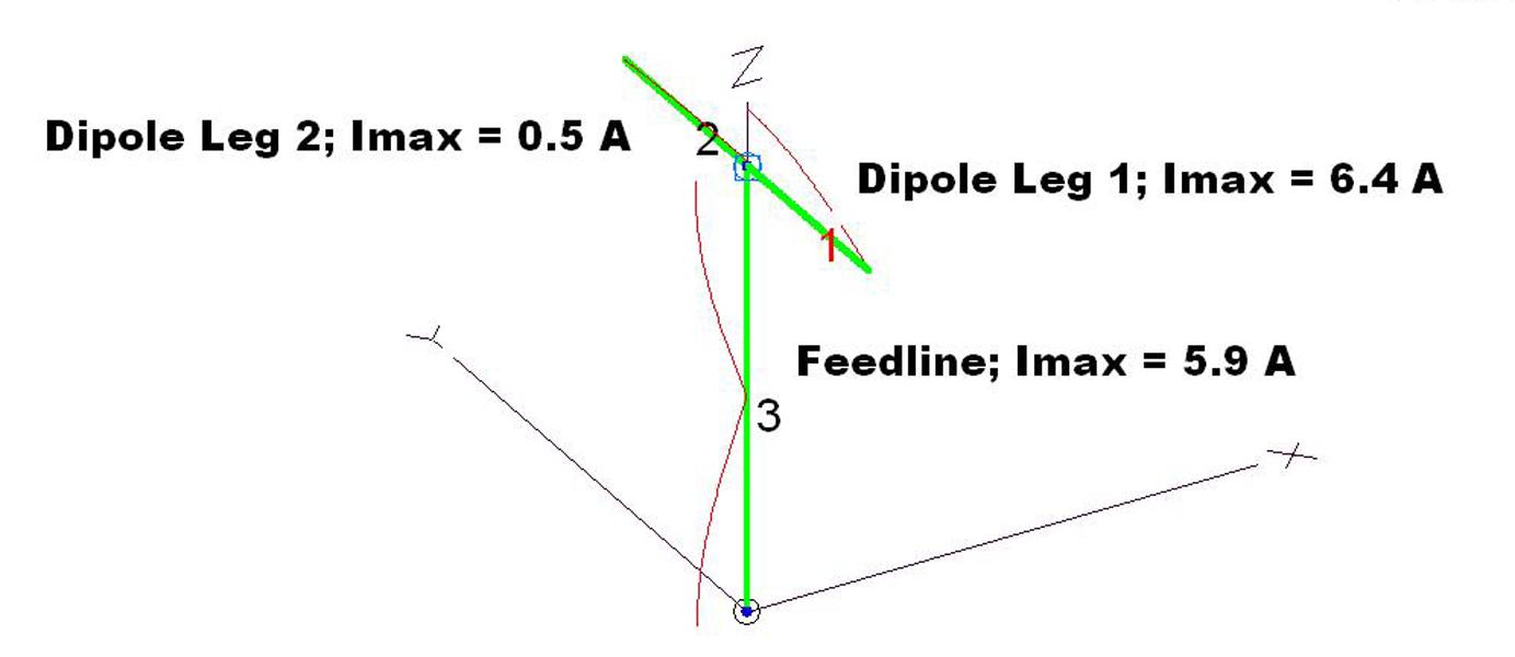 thompson u2019s coax common mode explanation  u2013 owenduffy net