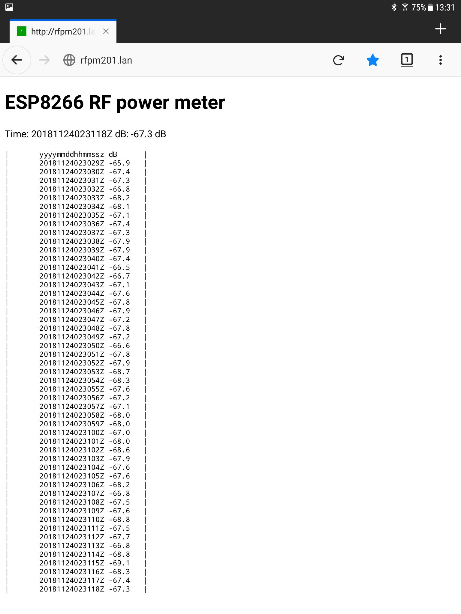 RF Power Meter 2 (RFPM2) – owenduffy net