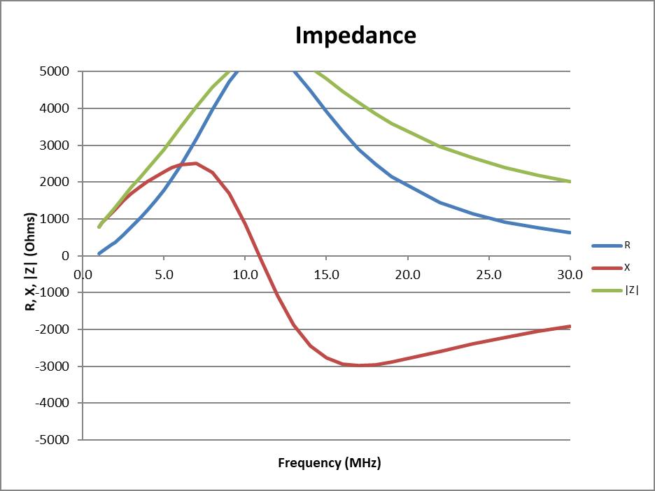 Data Hk 6d 2004 Sampai 2018