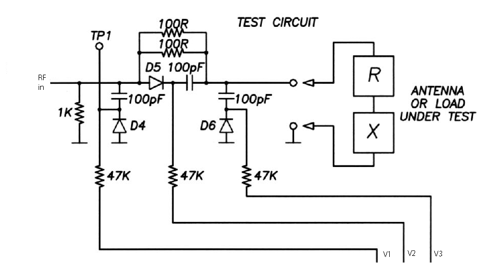 measuring rf impedance by the three voltmeter method