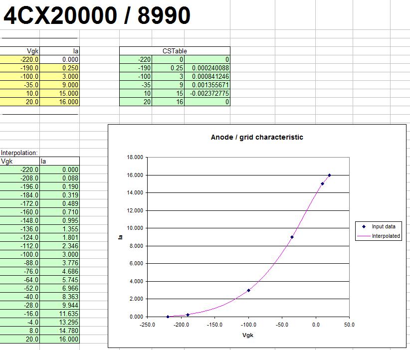 Using my Excel cubic spline interpolation functions